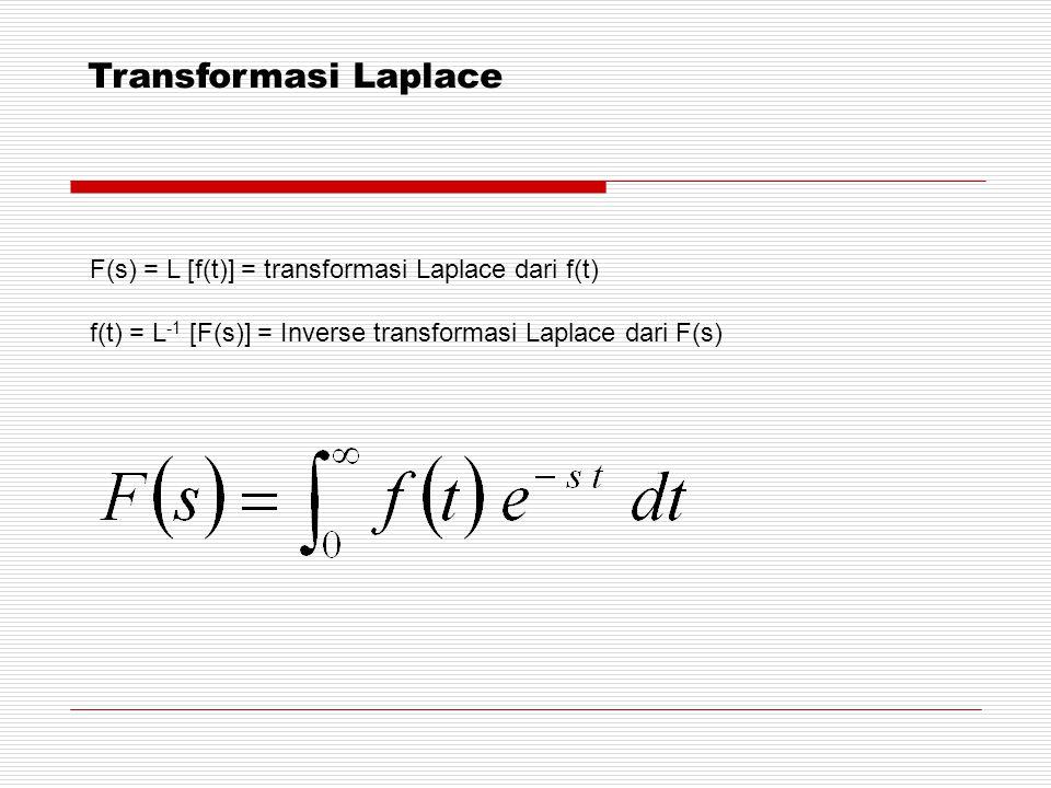 Transformasi Laplace F(s) = L [f(t)] = transformasi Laplace dari f(t)